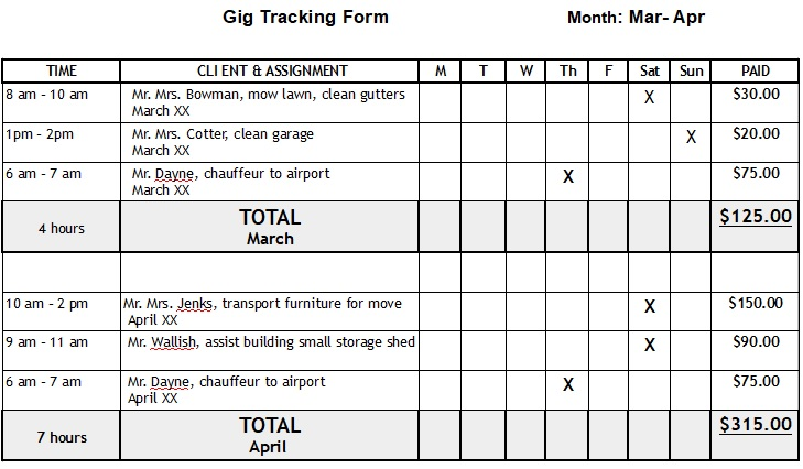 gig tracker form sample, gig sample, sample gig form graphic, side hustle, earn money gigs