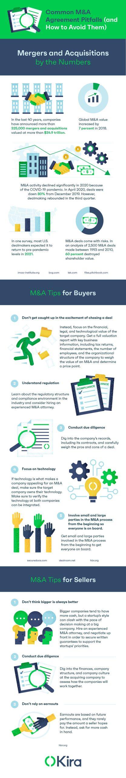 merger-aquisitions-pitfalls-to-avoid